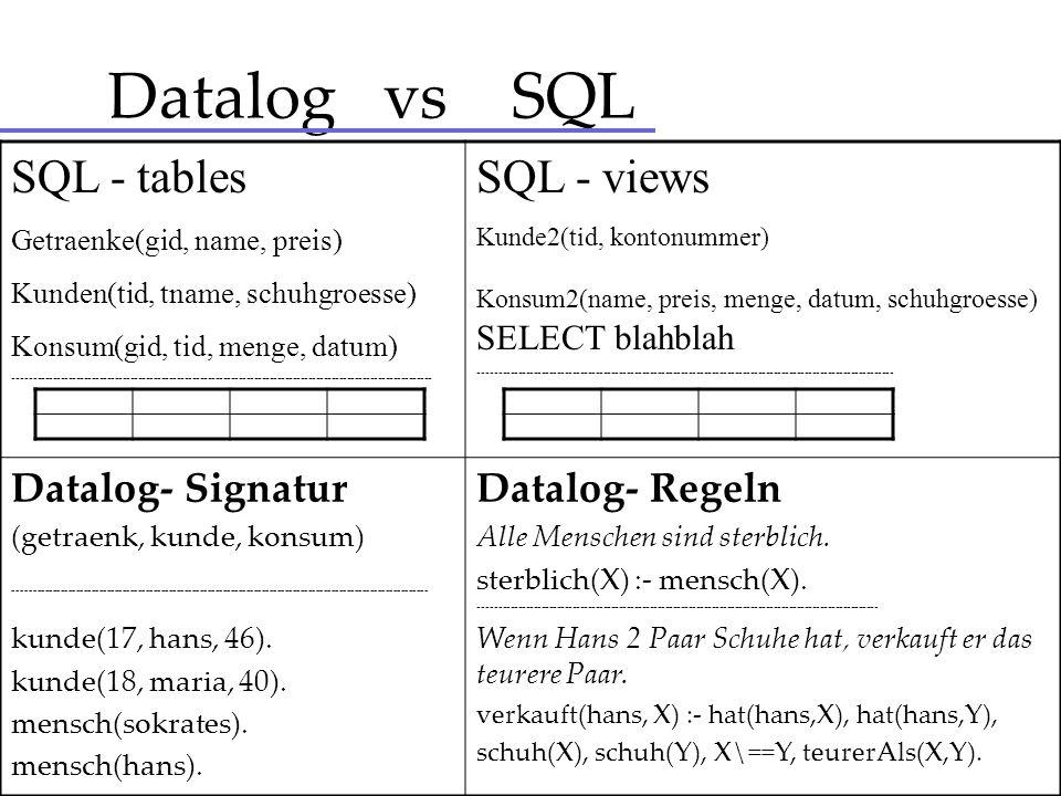 Datalog vs SQL SQL - tables Getraenke(gid, name, preis) Kunden(tid, tname, schuhgroesse) Konsum(gid, tid, menge, datum) ------------------------------