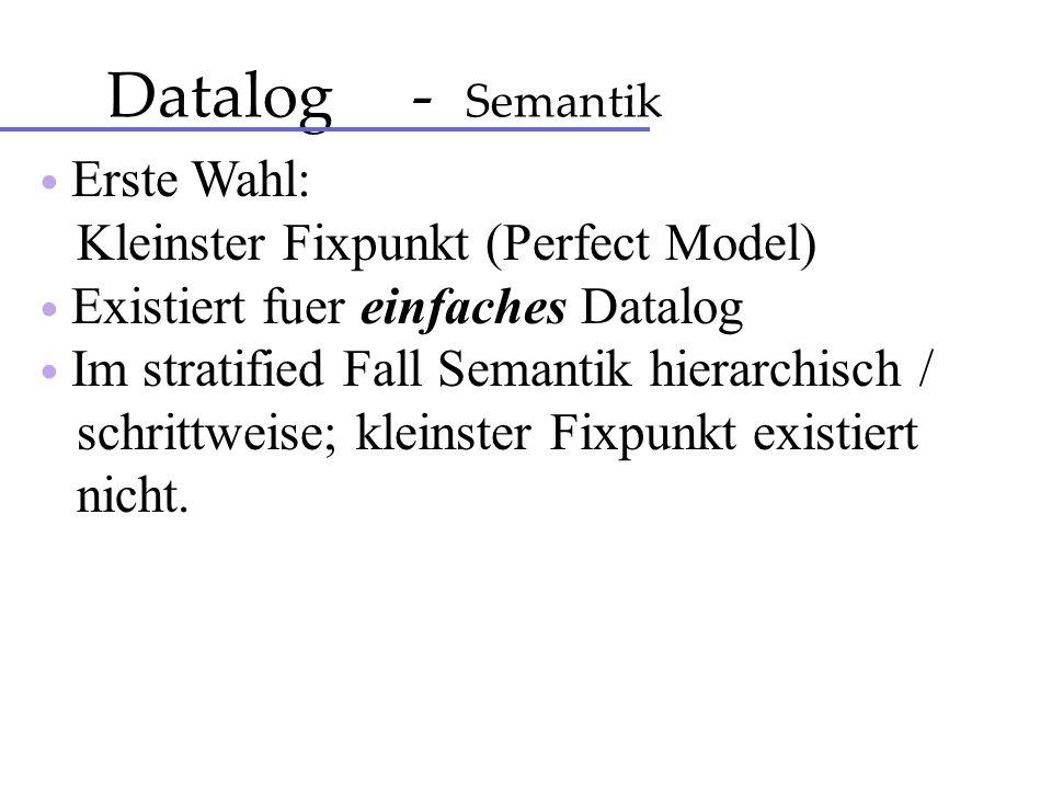 Datalog - Semantik Erste Wahl: Kleinster Fixpunkt (Perfect Model) Existiert fuer einfaches Datalog Im stratified Fall Semantik hierarchisch / schrittw