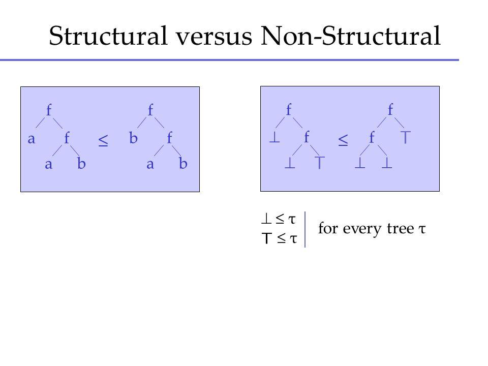 Structural versus Non-Structural f b f a b f a f a b f f f f τ for every tree τ