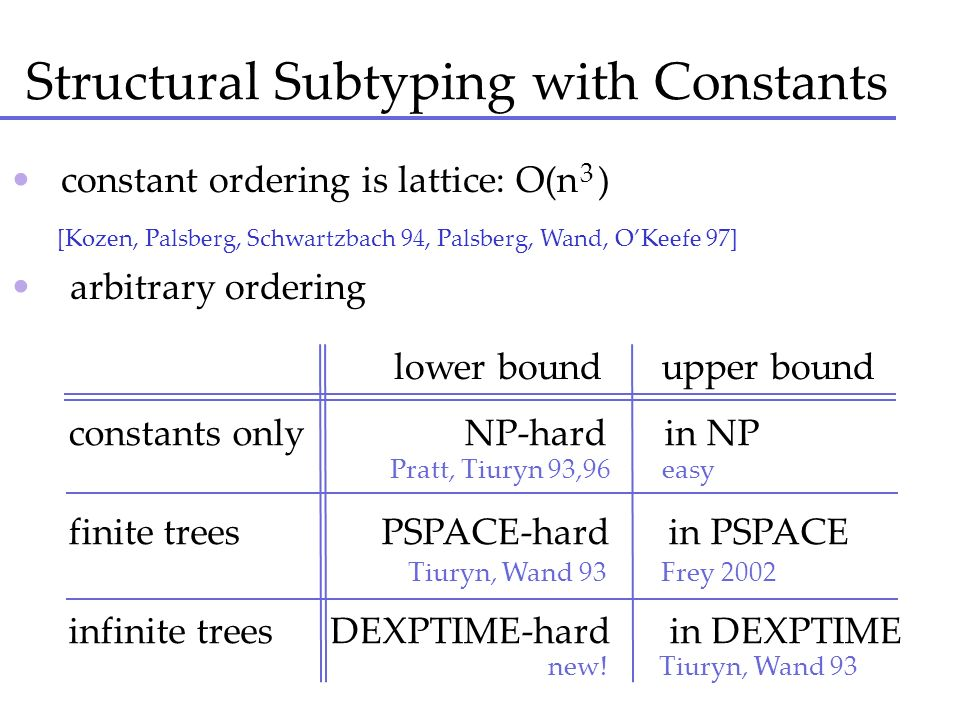 Structural Subtyping with Constants constant ordering is lattice: O(n ) [Kozen, Palsberg, Schwartzbach 94, Palsberg, Wand, OKeefe 97] arbitrary orderi