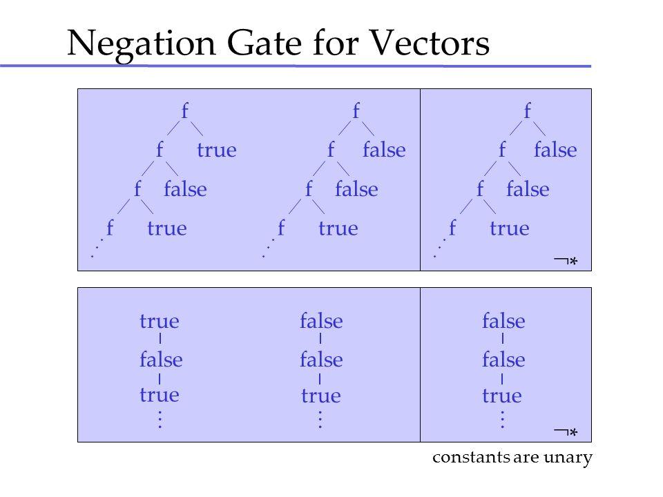 Negation Gate for Vectors f f true f false. f true.. f f false. f true.. f f false. f true.. true false true... false... true false... true * constant