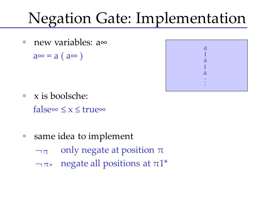 Negation Gate: Implementation new variables: a a = a ( a ) x is boolsche: false x true same idea to implement only negate at position π negate all pos