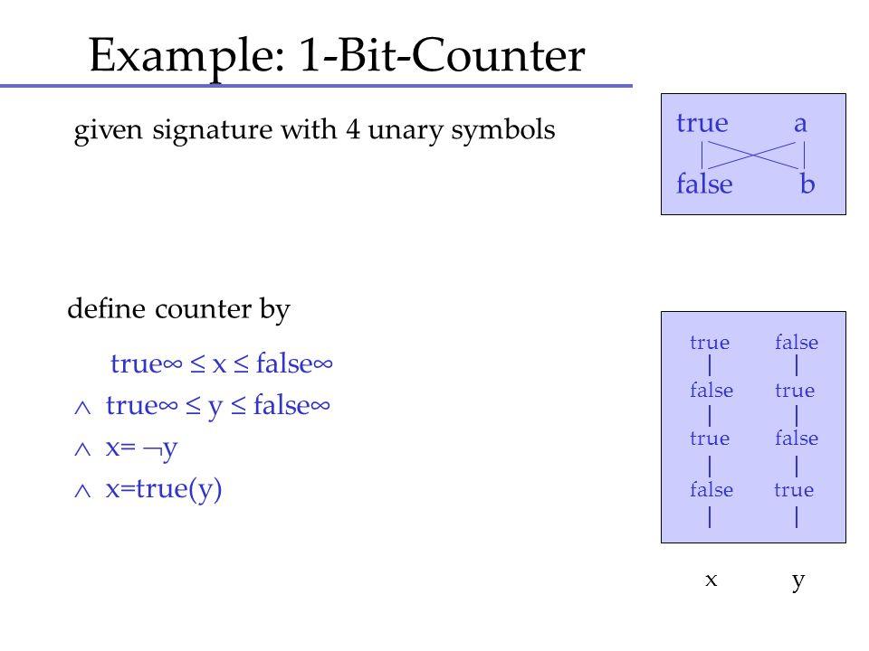 Example: 1-Bit-Counter given signature with 4 unary symbols true a false b true x false true y false x= y x=true(y) define counter by x true false tru