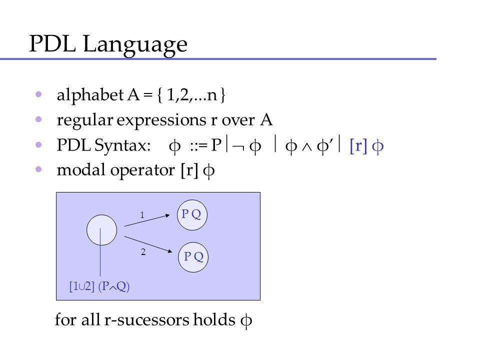 PDL Language alphabet A = { 1,2,...n } regular expressions r over A PDL Syntax: φ ::= P φ φ φ [r] φ modal operator [r] φ for all r-sucessors holds φ 2