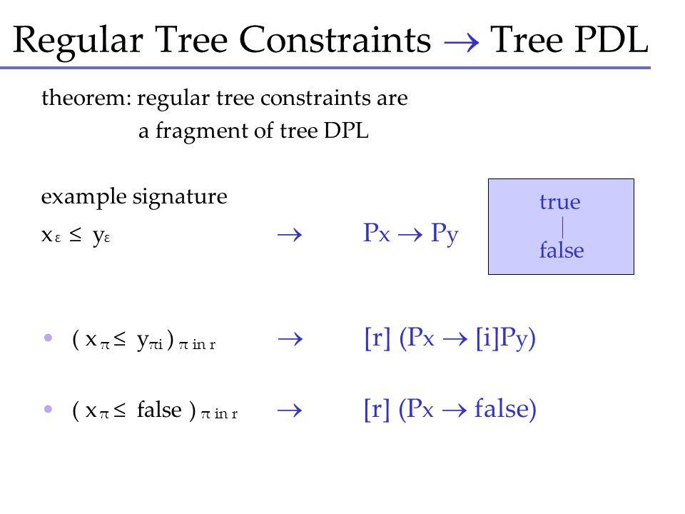 Regular Tree Constraints Tree PDL theorem: regular tree constraints are a fragment of tree DPL example signature x y P x P y ( x y ) [r] (P x [i]P y )