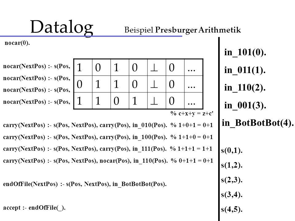 Datalog Beispiel Presburger Arithmetik nocar(0). nocar(NextPos) :- s(Pos, % c+x+y = z+c' carry(NextPos) :- s(Pos, NextPos), carry(Pos), in_010(Pos). %