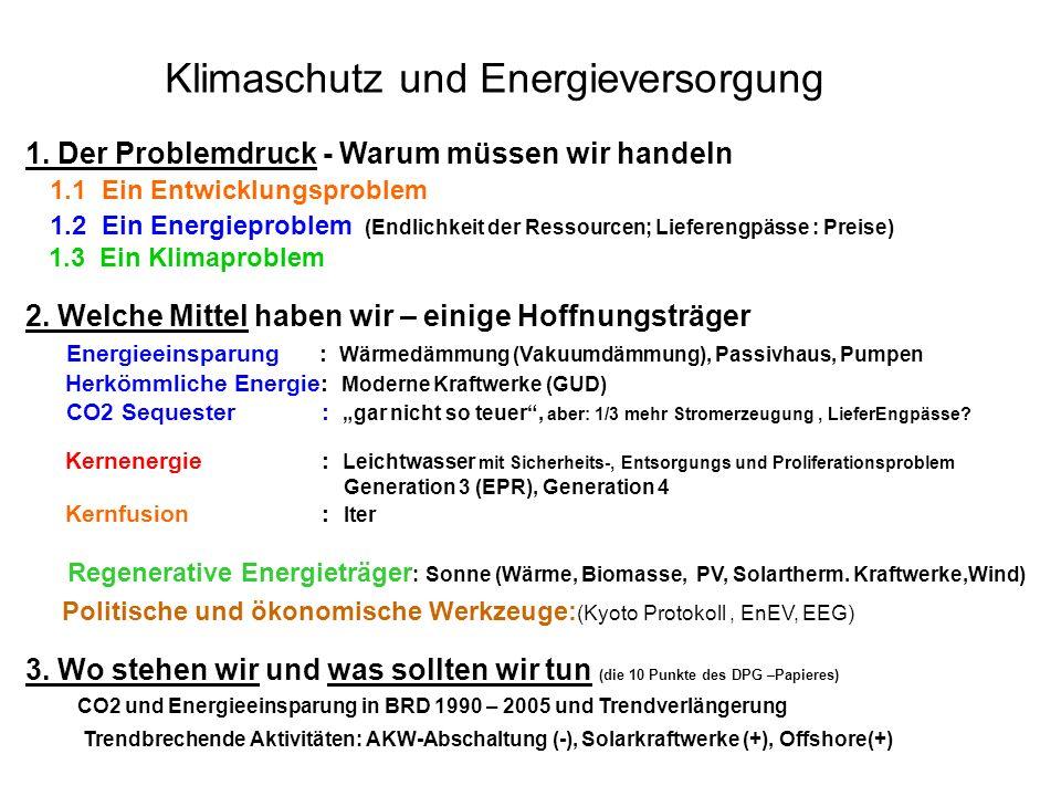 GHG, Radiative Forcing and GWP Treibhausgase (GHG) als Indikatoren von menschliche Aktivitäten Beschreibung ihrer direkten Wirkung : Strahlungsantrieb (Radiative Forcing) Normierung ihrer Wirkung über die Zeit durch Vergleich mit CO2 Global Warmimg Potential (GWP) 2.343