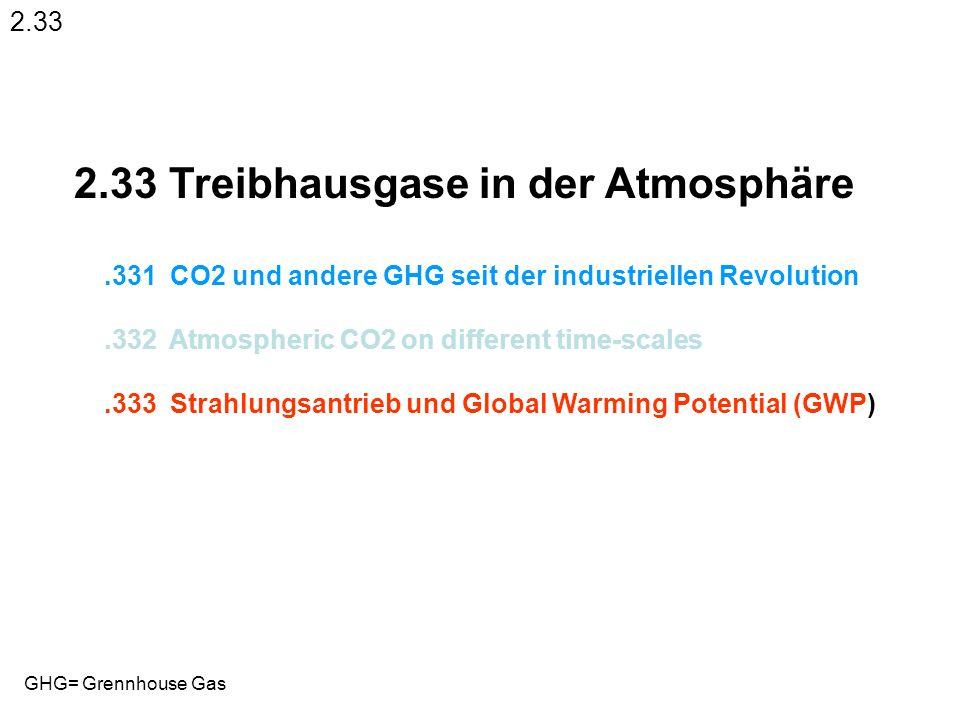 1. Der Problemdruck - Warum müssen wir handeln 1.1 Ein Entwicklungsproblem 1.2 Ein Energieproblem 1.3 Ein Klimaproblem Treibhausgase ; IPCC-Berichte 2