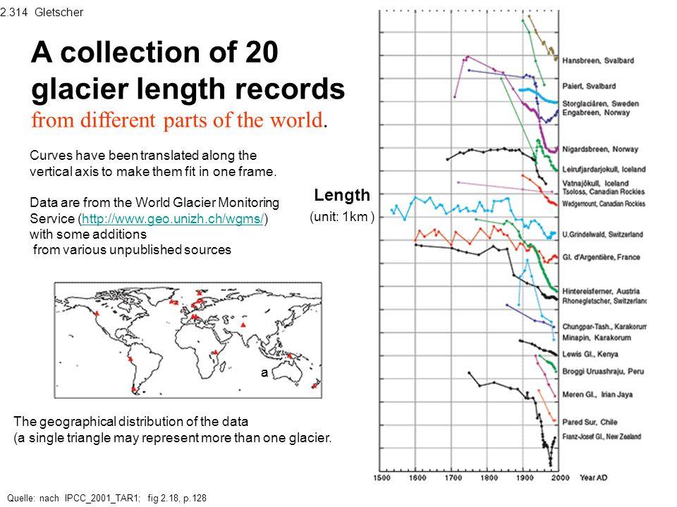 Besonders beeindruckend: Rückgang der Gletscher und der arktischen Eisbedeckung
