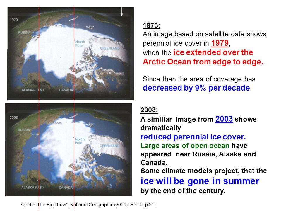 Quelle: The Big Thaw, National Geographic (2004), Heft 9, p.21; Arctic Sea Ice in 2003