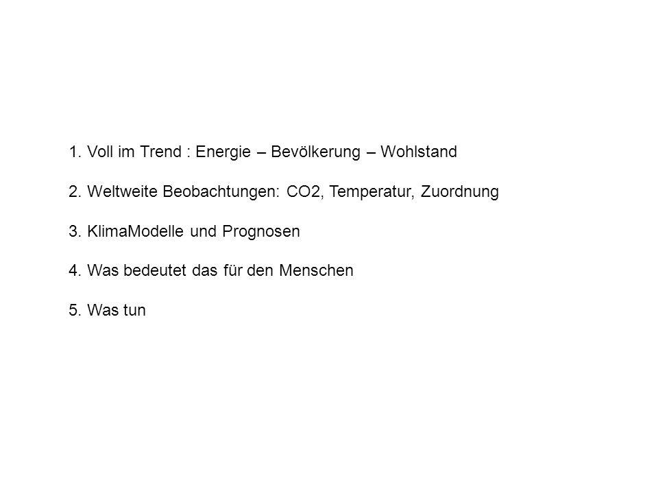 1.Voll im Trend : Energie – Bevölkerung – Wohlstand 2.