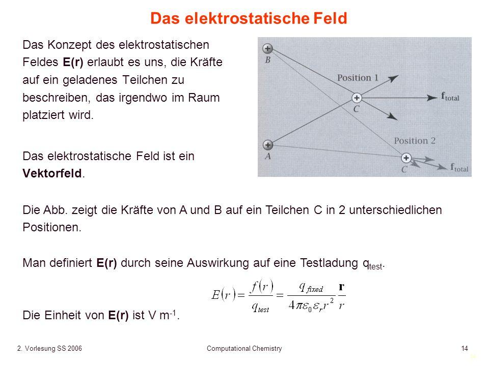 14 2. Vorlesung SS 2006 Computational Chemistry14 Die Abb.