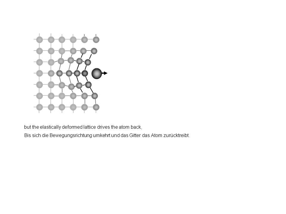 and even while leaving the surface, the energy stored in the elastic deformation of the lattice is retransfered to the atom according to the mechanical law of action = reaction Sogar wenn das Atom die Oberfläche bereits verlassen hat, reicht die elastische Verformung des Gitters aus, um das Atom weiter weg zutreiben – ganz gemäß dem Gesetz der Mechanik actio = reactio