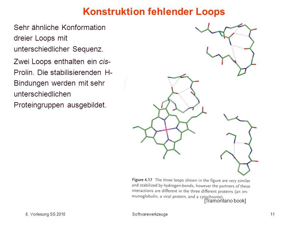 6. Vorlesung SS 2010Softwarewerkzeuge11 Sehr ähnliche Konformation dreier Loops mit unterschiedlicher Sequenz. Zwei Loops enthalten ein cis- Prolin. D