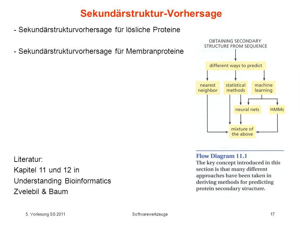 5. Vorlesung SS 2011Softwarewerkzeuge17 Sekundärstruktur-Vorhersage - Sekundärstrukturvorhersage für lösliche Proteine - Sekundärstrukturvorhersage fü