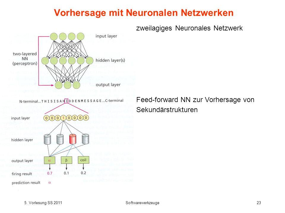 5. Vorlesung SS 2011Softwarewerkzeuge23 Vorhersage mit Neuronalen Netzwerken zweilagiges Neuronales Netzwerk Feed-forward NN zur Vorhersage von Sekund