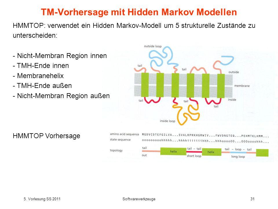 5. Vorlesung SS 2011Softwarewerkzeuge31 TM-Vorhersage mit Hidden Markov Modellen HMMTOP: verwendet ein Hidden Markov-Modell um 5 strukturelle Zustände