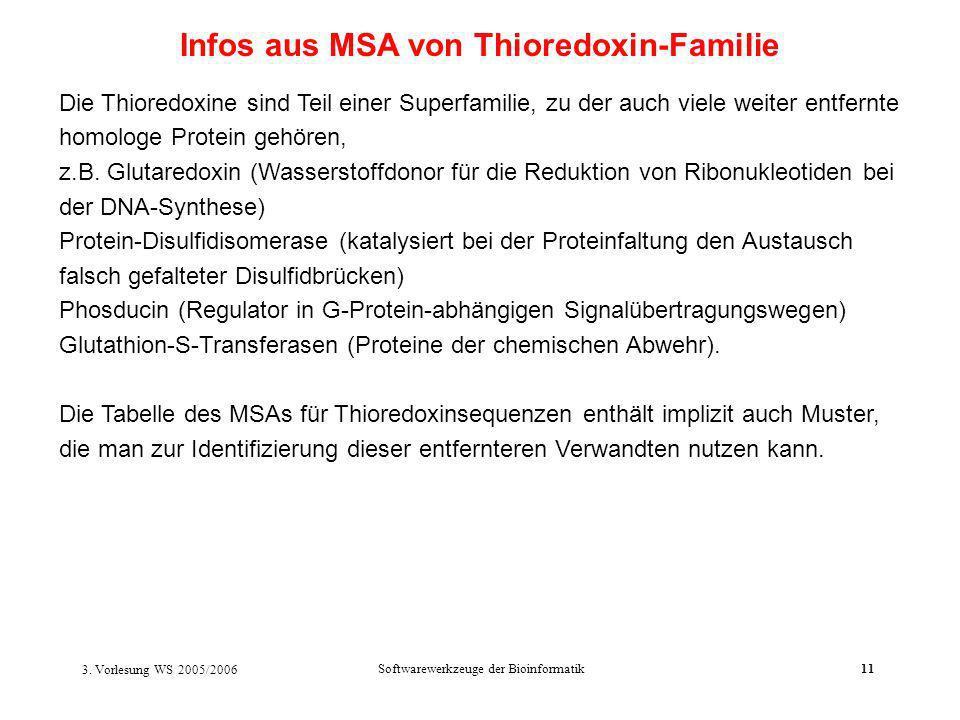 3. Vorlesung WS 2005/2006 Softwarewerkzeuge der Bioinformatik11 Infos aus MSA von Thioredoxin-Familie Die Thioredoxine sind Teil einer Superfamilie, z
