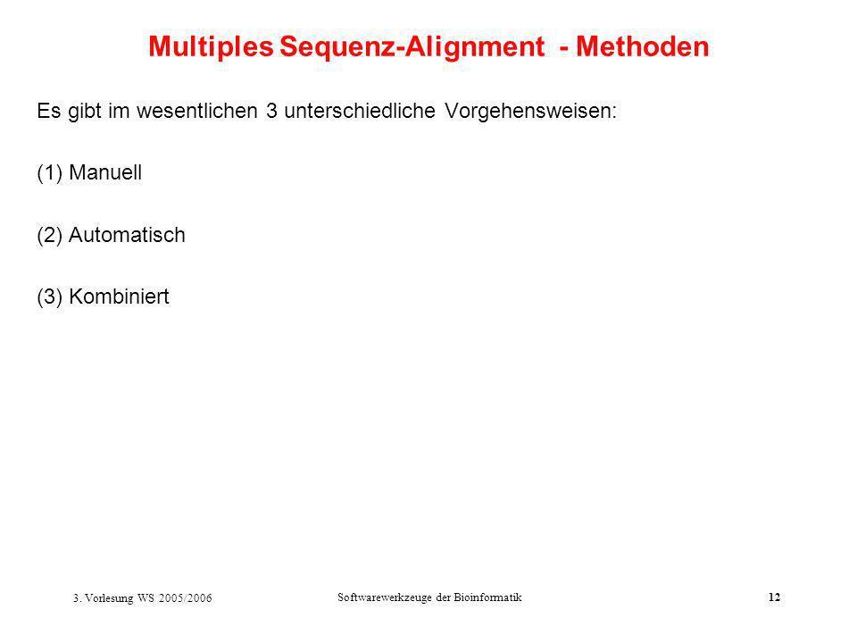3. Vorlesung WS 2005/2006 Softwarewerkzeuge der Bioinformatik12 Es gibt im wesentlichen 3 unterschiedliche Vorgehensweisen: (1) Manuell (2) Automatisc