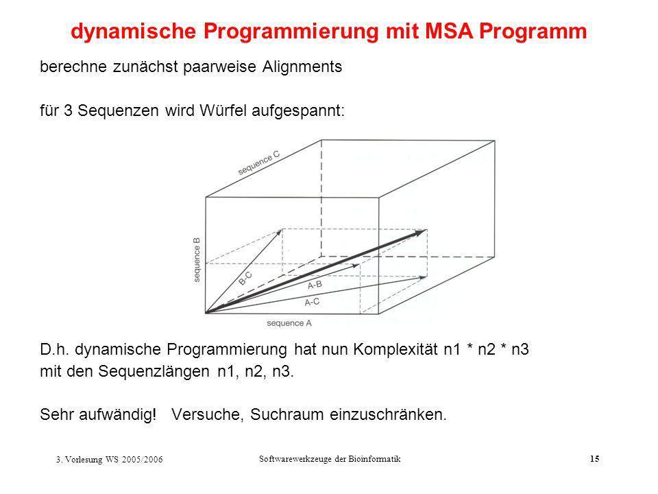 3. Vorlesung WS 2005/2006 Softwarewerkzeuge der Bioinformatik15 berechne zunächst paarweise Alignments für 3 Sequenzen wird Würfel aufgespannt: D.h. d