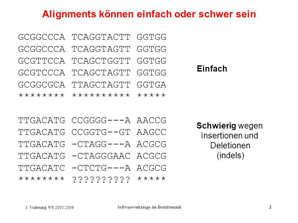 3. Vorlesung WS 2005/2006 Softwarewerkzeuge der Bioinformatik2 Einfach Schwierig wegen Insertionen und Deletionen (indels) Alignments können einfach o