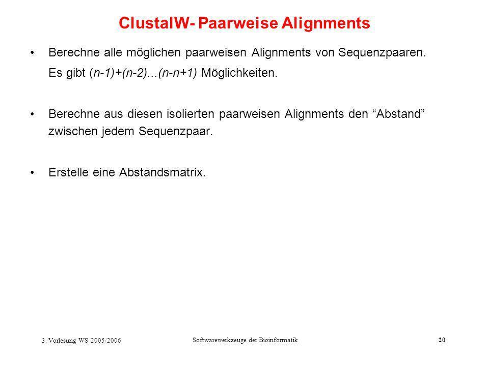 3. Vorlesung WS 2005/2006 Softwarewerkzeuge der Bioinformatik20 Berechne alle möglichen paarweisen Alignments von Sequenzpaaren. Es gibt (n-1)+(n-2)..