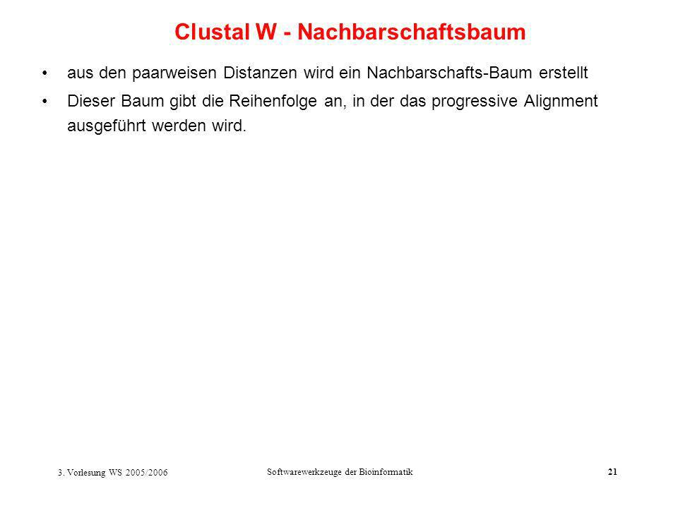 3. Vorlesung WS 2005/2006 Softwarewerkzeuge der Bioinformatik21 Clustal W - Nachbarschaftsbaum aus den paarweisen Distanzen wird ein Nachbarschafts-Ba