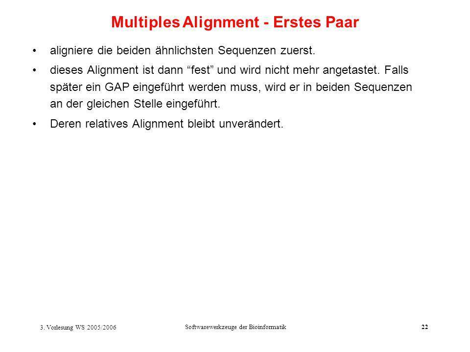 3. Vorlesung WS 2005/2006 Softwarewerkzeuge der Bioinformatik22 aligniere die beiden ähnlichsten Sequenzen zuerst. dieses Alignment ist dann fest und