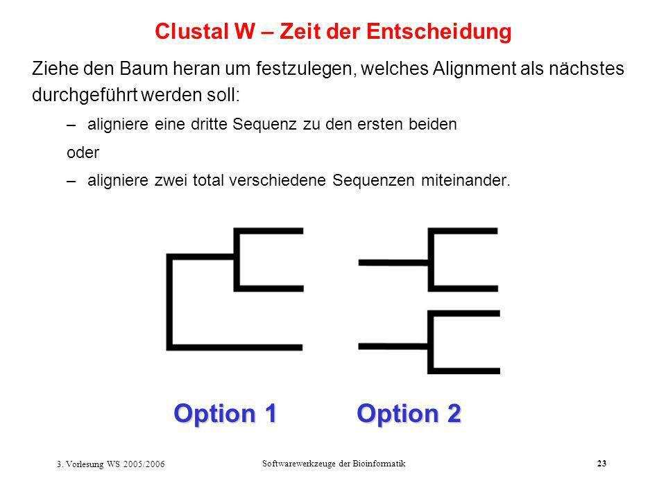 3. Vorlesung WS 2005/2006 Softwarewerkzeuge der Bioinformatik23 Ziehe den Baum heran um festzulegen, welches Alignment als nächstes durchgeführt werde