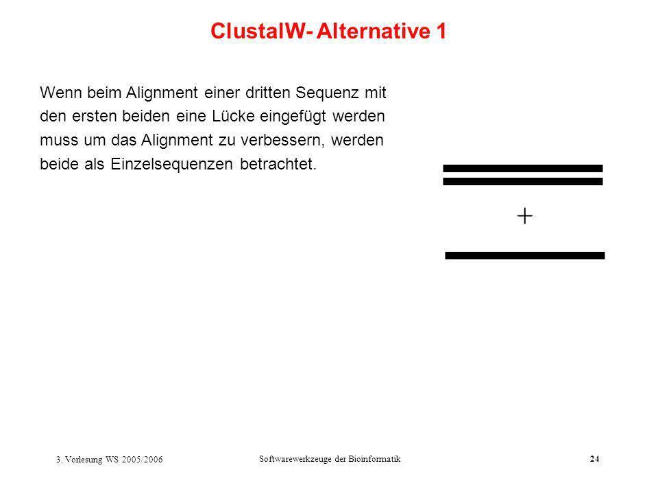 3. Vorlesung WS 2005/2006 Softwarewerkzeuge der Bioinformatik24 Wenn beim Alignment einer dritten Sequenz mit den ersten beiden eine Lücke eingefügt w