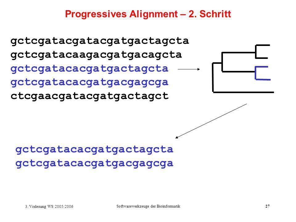 3. Vorlesung WS 2005/2006 Softwarewerkzeuge der Bioinformatik27 gctcgatacgatacgatgactagcta gctcgatacaagacgatgacagcta gctcgatacacgatgactagcta gctcgatac