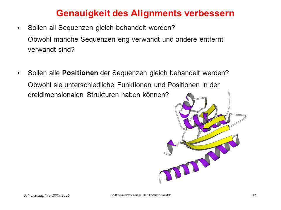 3. Vorlesung WS 2005/2006 Softwarewerkzeuge der Bioinformatik32 Sollen all Sequenzen gleich behandelt werden? Obwohl manche Sequenzen eng verwandt und