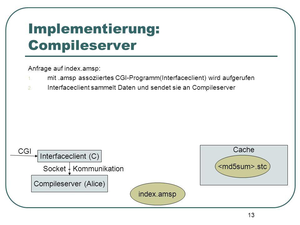 12 Implementierung: Compileserver Anfrage auf index.amsp: 1. mit.amsp assoziiertes CGI-Programm(Interfaceclient) wird aufgerufen Compileserver (Alice)