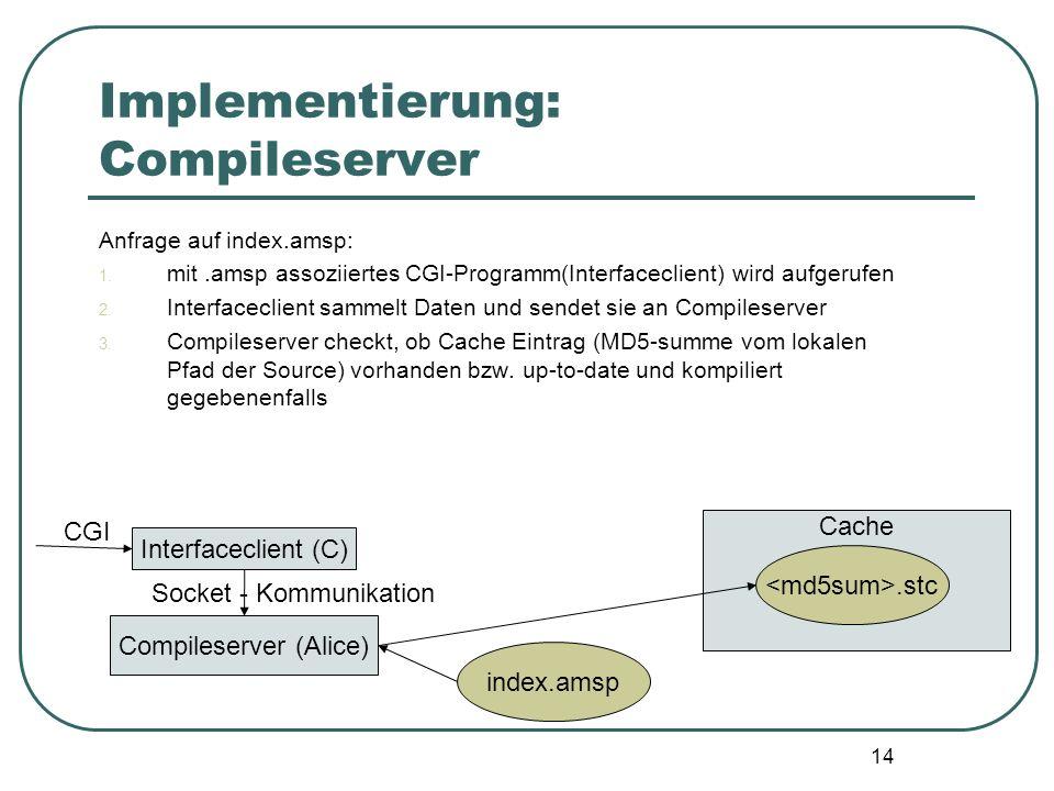 13 Implementierung: Compileserver Anfrage auf index.amsp: 1. mit.amsp assoziiertes CGI-Programm(Interfaceclient) wird aufgerufen 2. Interfaceclient sa