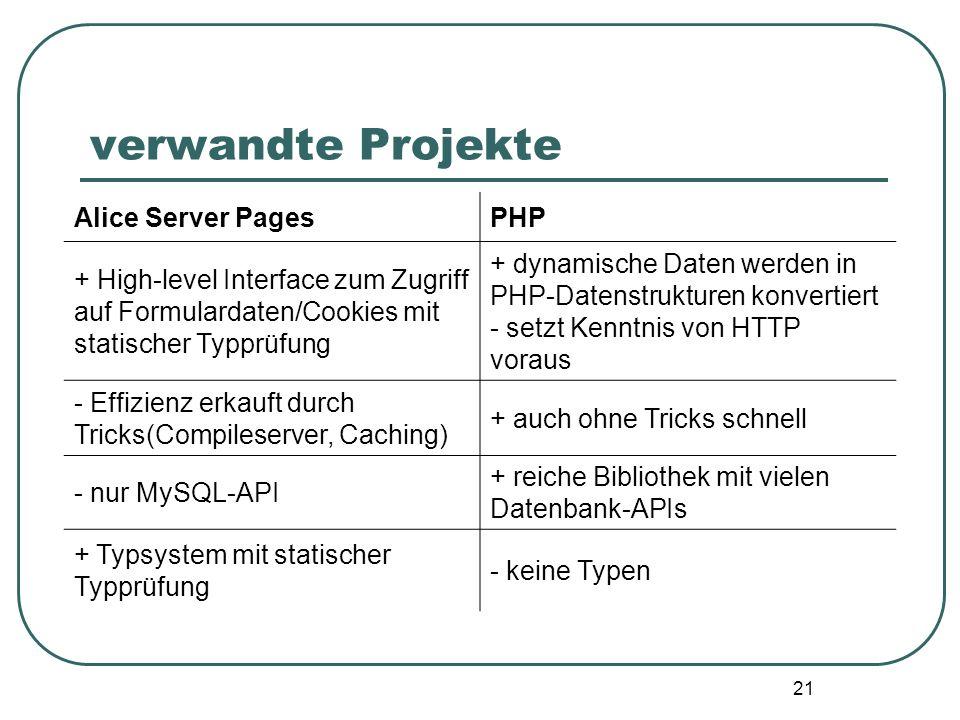 20 verwandte Projekte Alice Server PagesML Server Pages + High-level Interface zum Zugriff auf Formulardaten/Cookies mit statischer Typprüfung - low-l