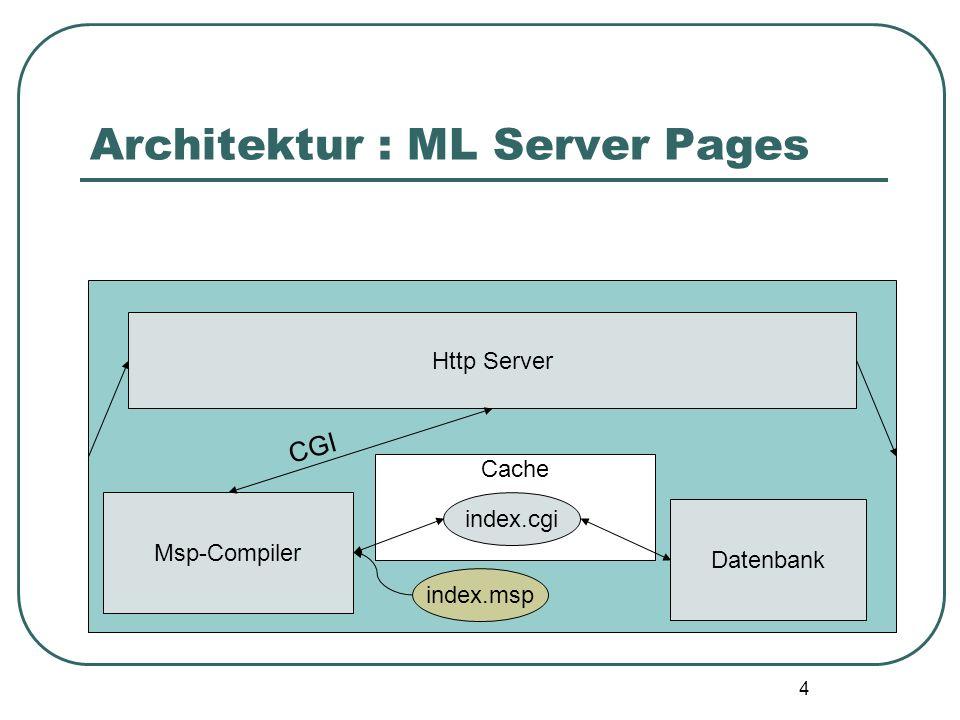4 Architektur : ML Server Pages Datenbank Msp-Compiler index.msp Http Server Cache index.cgi CGI