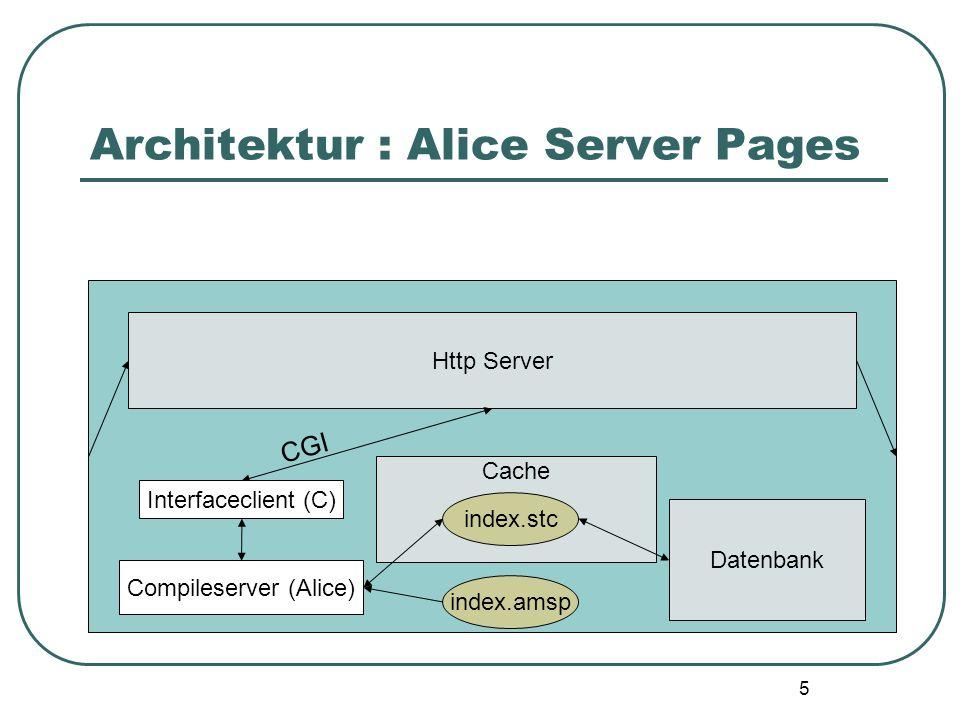 5 Architektur : Alice Server Pages Datenbank Compileserver (Alice) index.amsp Http Server Interfaceclient (C) Cache index.stc CGI