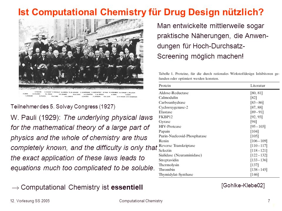 7 12. Vorlesung SS 2005 Computational Chemistry7 Teilnehmer des 5. Solvay Congress (1927) W. Pauli (1929): The underlying physical laws for the mathem