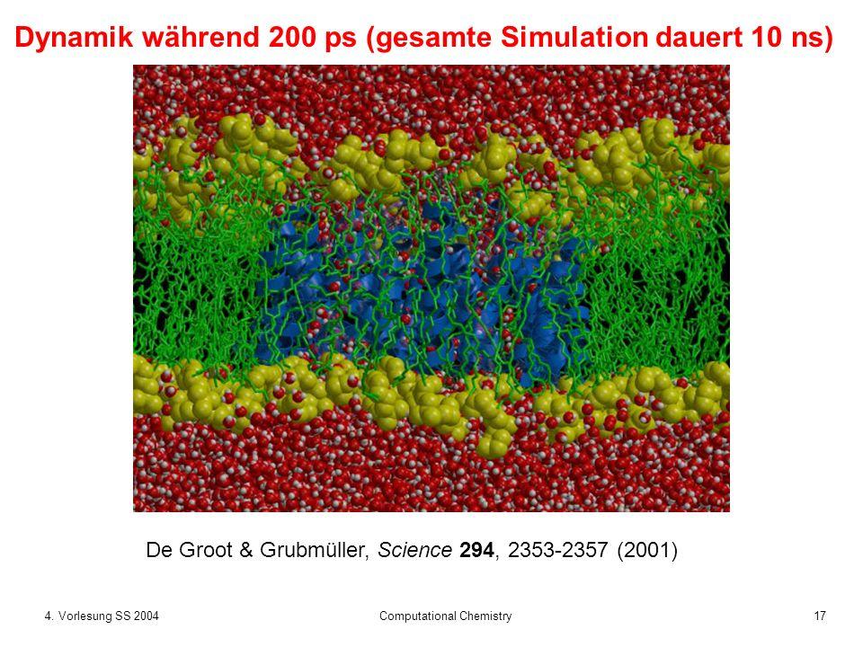 174. Vorlesung SS 2004 Computational Chemistry Dynamik während 200 ps (gesamte Simulation dauert 10 ns) De Groot & Grubmüller, Science 294, 2353-2357