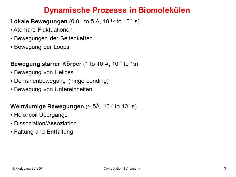 34. Vorlesung SS 2004 Computational Chemistry Dynamische Prozesse in Biomolekülen Lokale Bewegungen (0.01 to 5 Å, 10 -15 to 10 -1 s) Atomare Fluktuati