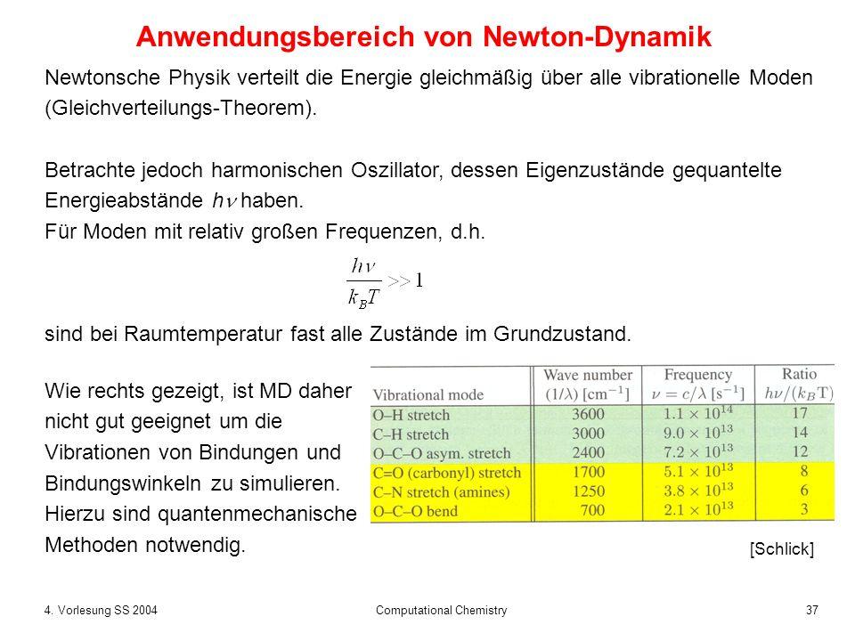 374. Vorlesung SS 2004 Computational Chemistry Newtonsche Physik verteilt die Energie gleichmäßig über alle vibrationelle Moden (Gleichverteilungs-The