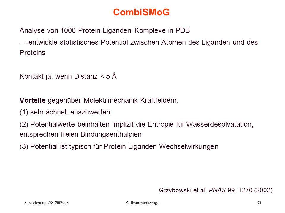 8. Vorlesung WS 2005/06Softwarewerkzeuge30 CombiSMoG Analyse von 1000 Protein-Liganden Komplexe in PDB entwickle statistisches Potential zwischen Atom