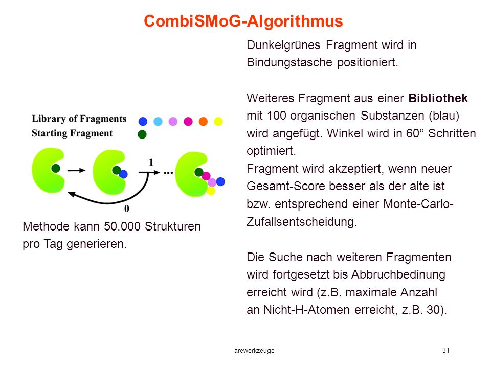 8. Vorlesung WS 2005/06Softwarewerkzeuge31 CombiSMoG-Algorithmus Dunkelgrünes Fragment wird in Bindungstasche positioniert. Weiteres Fragment aus eine