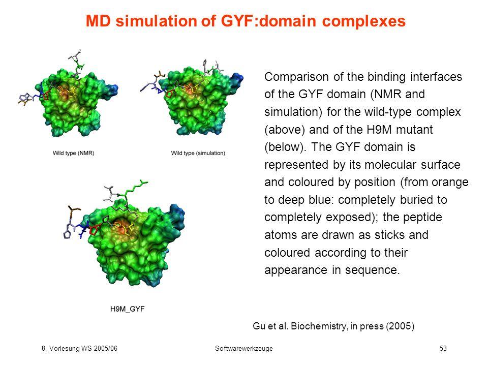 8. Vorlesung WS 2005/06Softwarewerkzeuge53 MD simulation of GYF:domain complexes Gu et al. Biochemistry, in press (2005) Comparison of the binding int