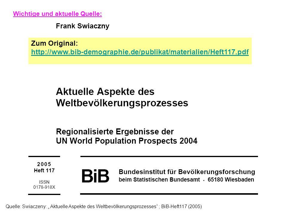 Wichtige und aktuelle Quelle: Zum Original: http://www.bib-demographie.de/publikat/materialien/Heft117.pdf Quelle: Swiaczeny: Aktuelle Aspekte des Weltbevölkerungsprozesses ; BiB-Heft117 (2005)