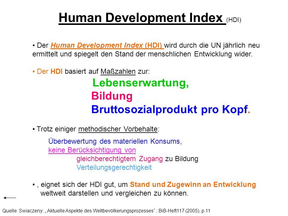 Quelle: Swiaczeny: Aktuelle Aspekte des Weltbevölkerungsprozesses ; BiB-Heft117 (2005), p.11 Der Human Development Index (HDI) wird durch die UN jährlich neu ermittelt und spiegelt den Stand der menschlichen Entwicklung wider.
