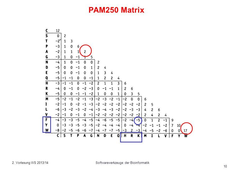 Softwarewerkzeuge der Bioinformatik 10 PAM250 Matrix 2. Vorlesung WS 2013/14