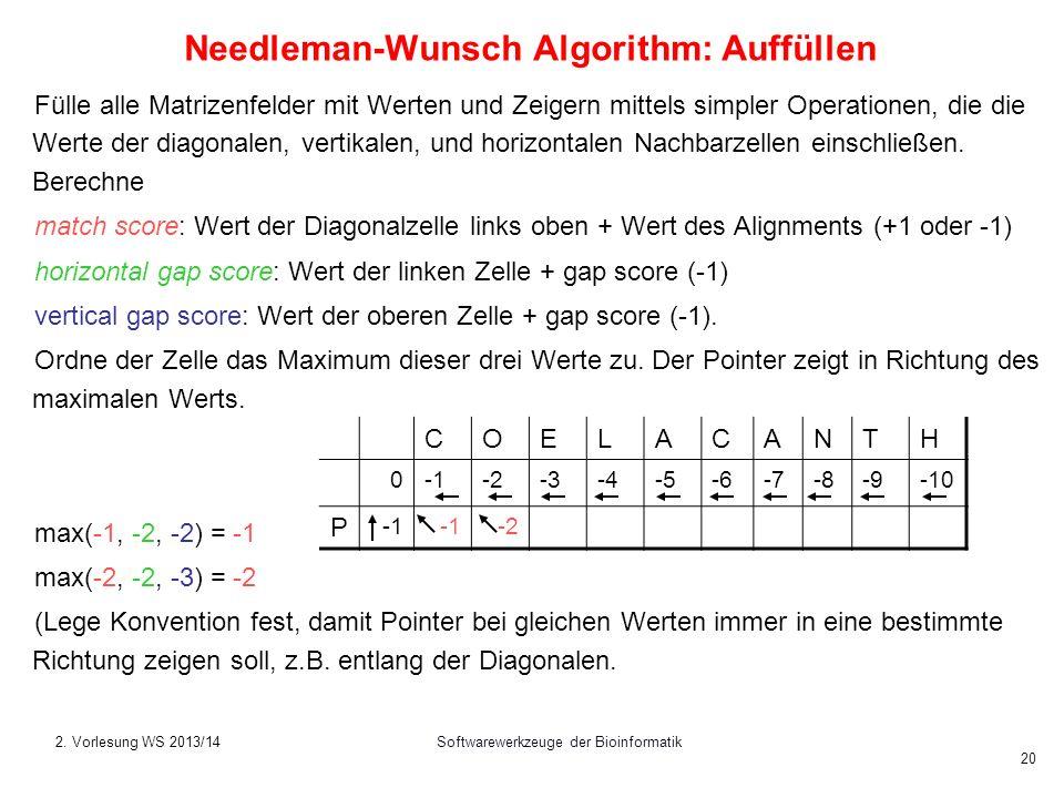 Softwarewerkzeuge der Bioinformatik 20 Needleman-Wunsch Algorithm: Auffüllen Fülle alle Matrizenfelder mit Werten und Zeigern mittels simpler Operatio