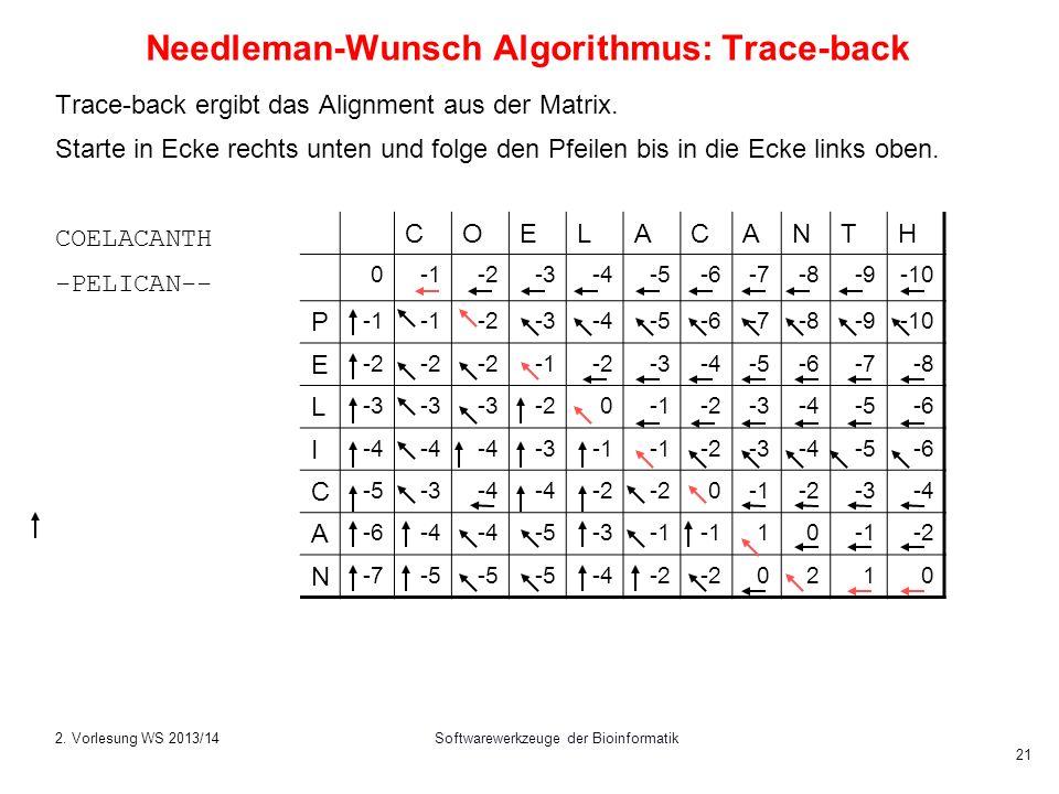 Softwarewerkzeuge der Bioinformatik 21 Needleman-Wunsch Algorithmus: Trace-back Trace-back ergibt das Alignment aus der Matrix. Starte in Ecke rechts