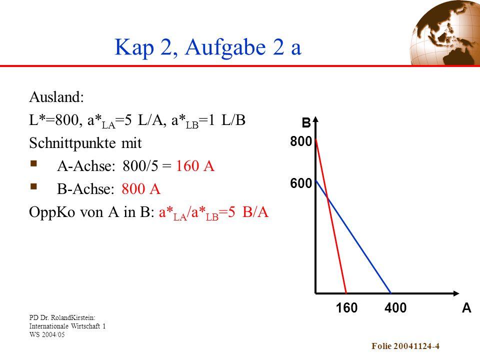 PD Dr. RolandKirstein: Internationale Wirtschaft 1 WS 2004/05 Folie 20041124-4 Kap 2, Aufgabe 2 a Ausland: L*=800, a* LA =5 L/A, a* LB =1 L/B Schnittp